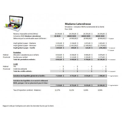 Simulation REER 2020 - Analyse de la variation des liquidités